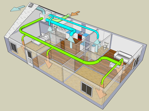 Anderson mechanical services ventilation heat recovery for Whole house heating systems